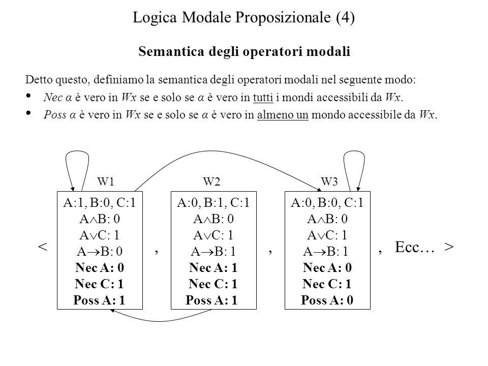 Logica Modale Proposizionale (4)