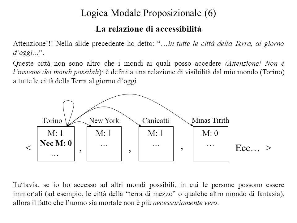 Logica Modale Proposizionale (6)