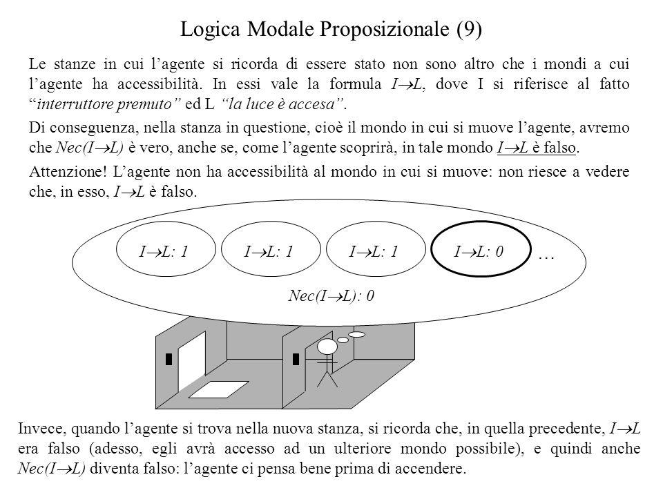 Logica Modale Proposizionale (9)