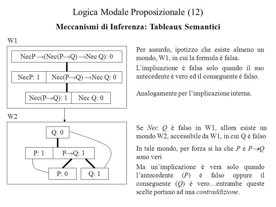 Logica Modale Proposizionale (12)