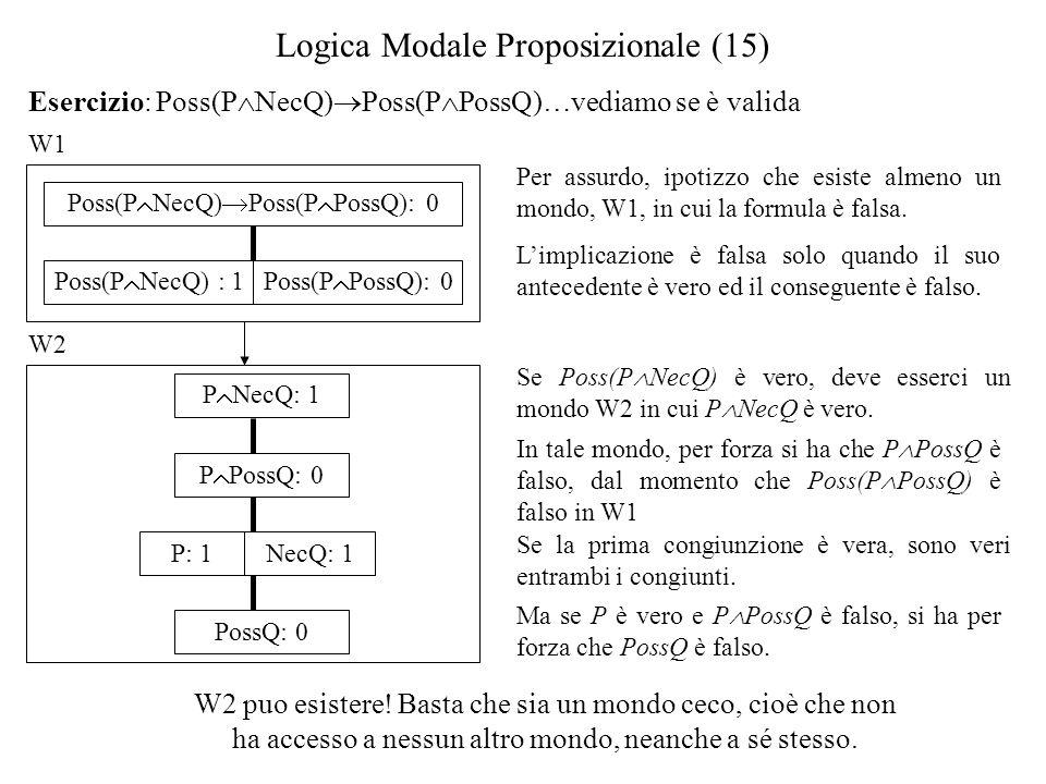 Logica Modale Proposizionale (15)