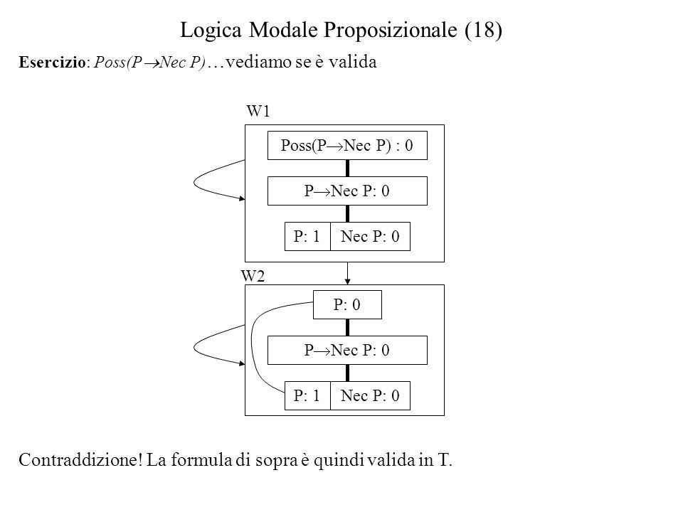 Logica Modale Proposizionale (18)
