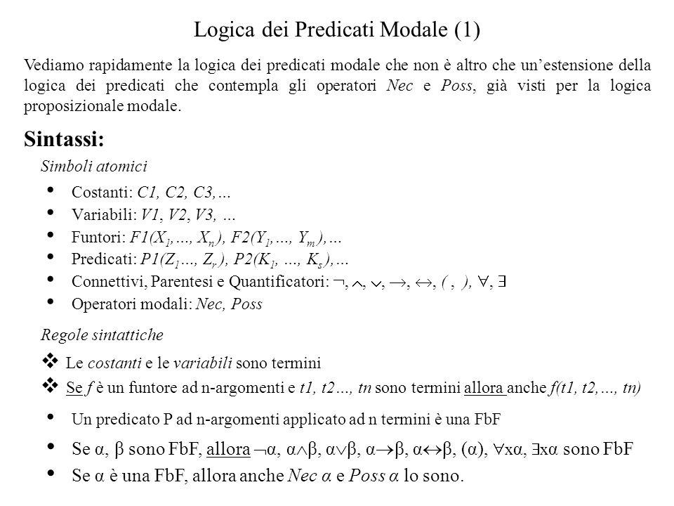 Logica dei Predicati Modale (1)