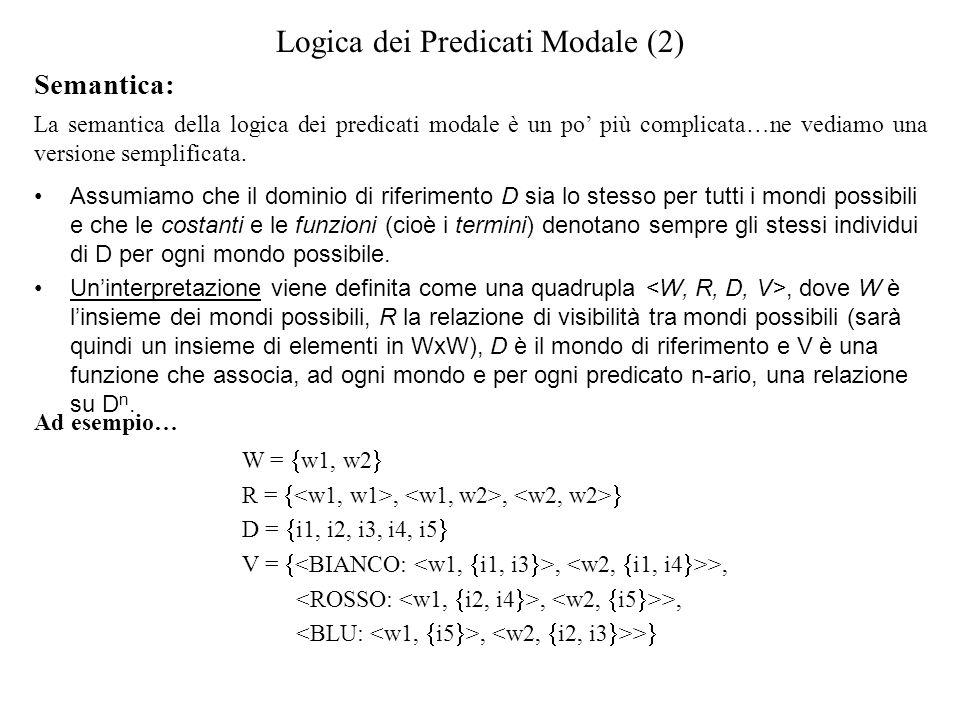 Logica dei Predicati Modale (2)