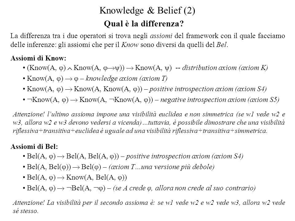 Knowledge & Belief (2) Qual è la differenza