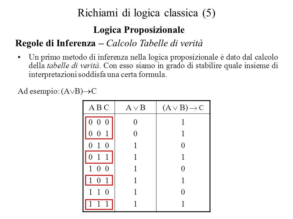 Richiami di logica classica (5)