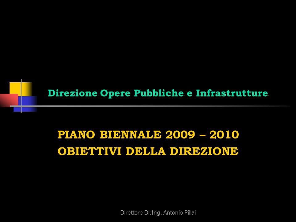 Direzione Opere Pubbliche e Infrastrutture