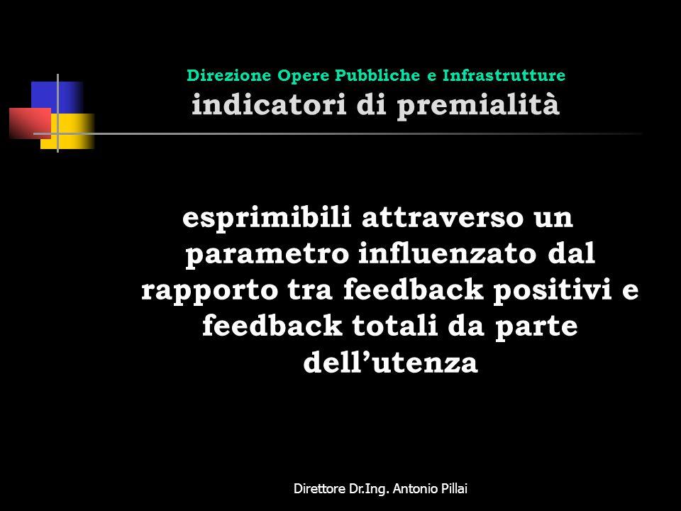 Direzione Opere Pubbliche e Infrastrutture indicatori di premialità