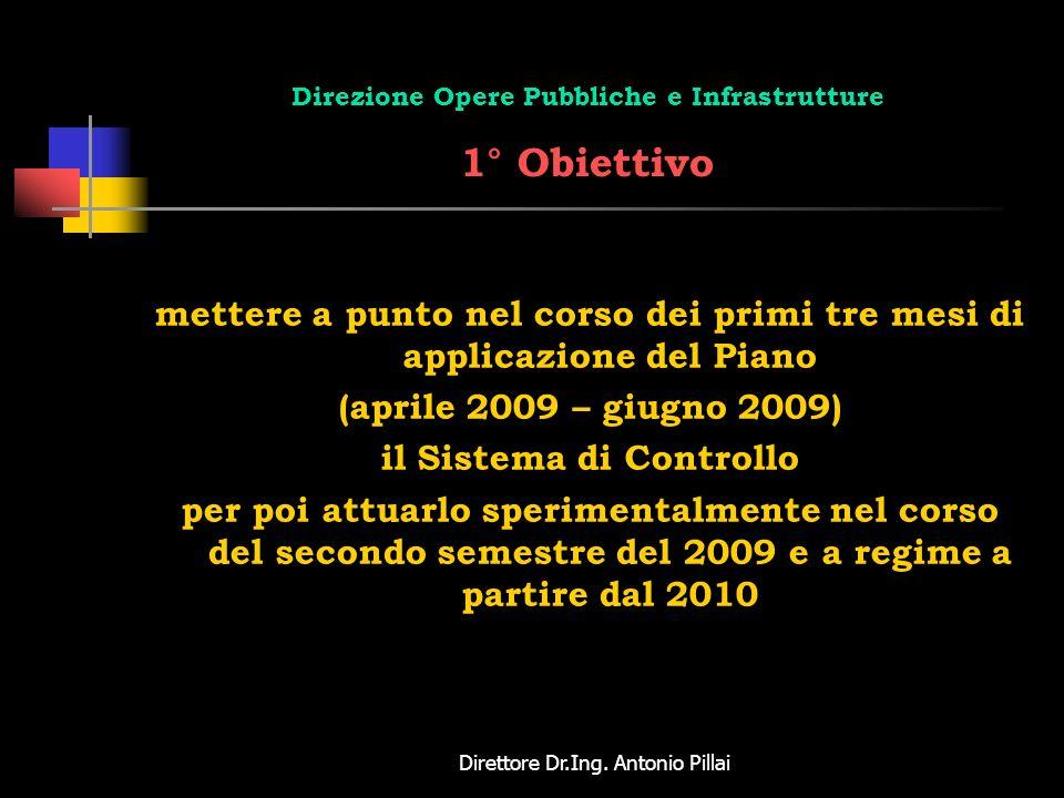 Direzione Opere Pubbliche e Infrastrutture 1° Obiettivo