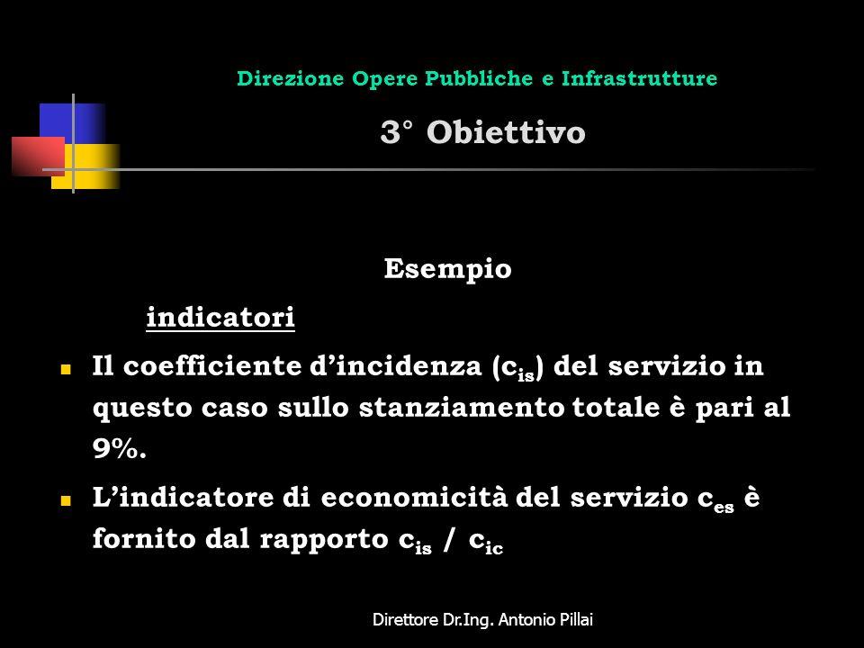 Direzione Opere Pubbliche e Infrastrutture 3° Obiettivo