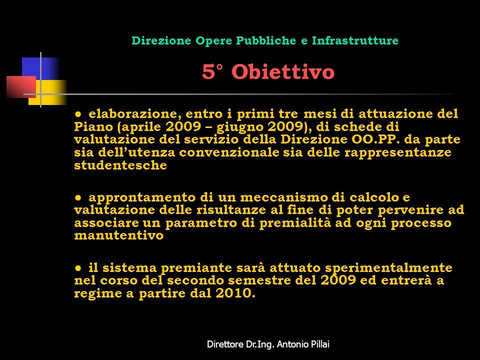 Direzione Opere Pubbliche e Infrastrutture 5° Obiettivo