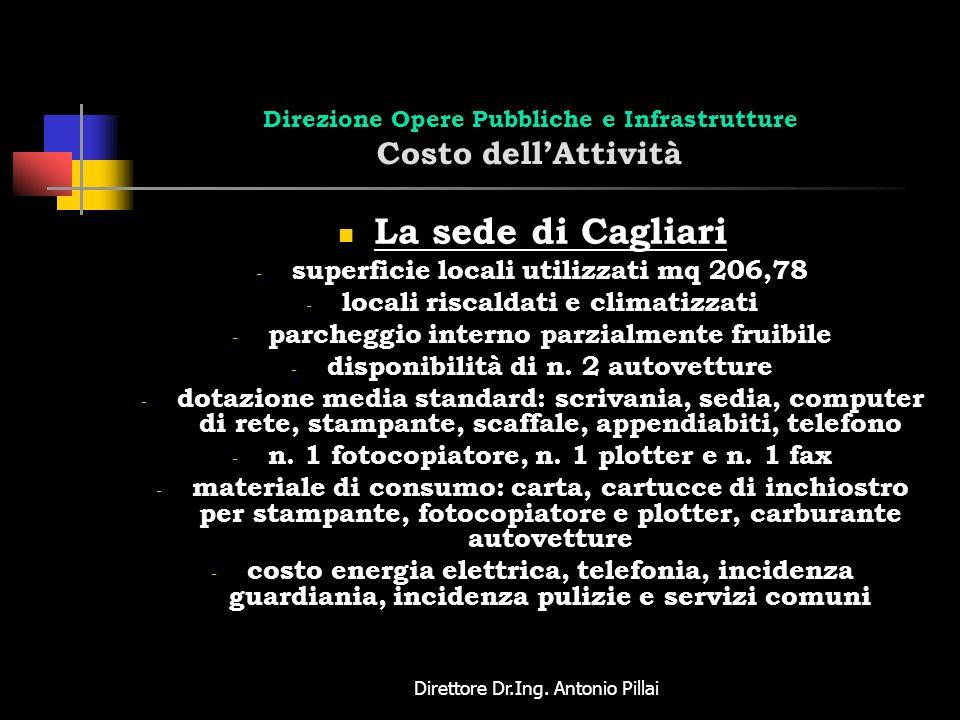 Direzione Opere Pubbliche e Infrastrutture Costo dell'Attività
