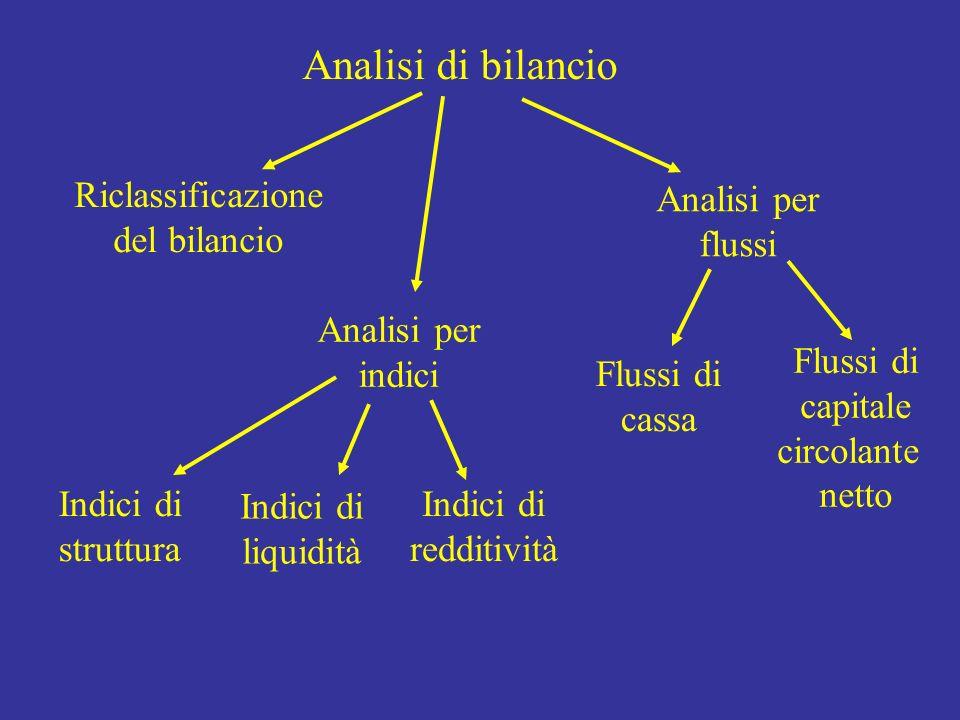 Analisi di bilancio Riclassificazione del bilancio Analisi per flussi