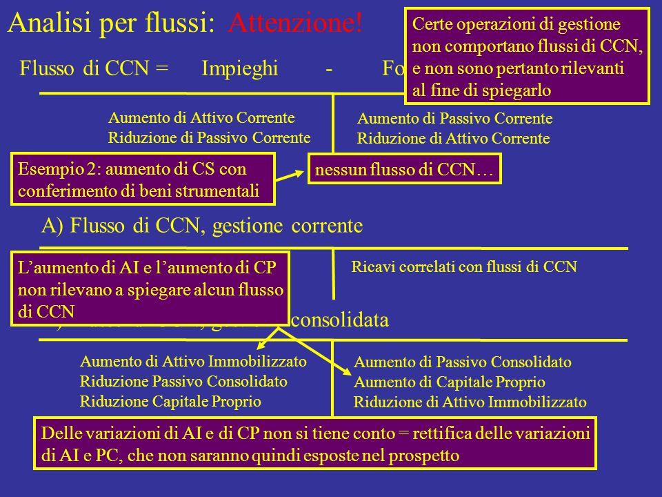 Analisi per flussi: Attenzione! Flusso di CCN = Impieghi - Fonti