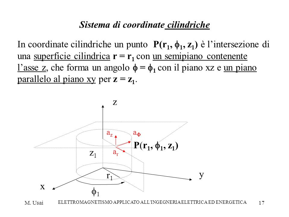 Sistema di coordinate cilindriche