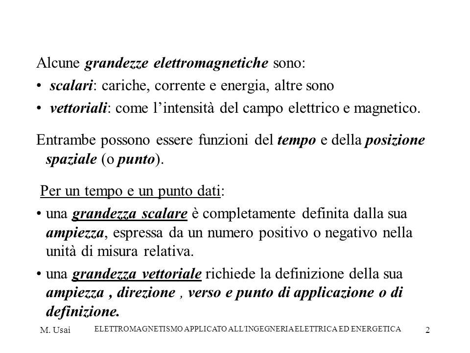 ELETTROMAGNETISMO APPLICATO ALL INGEGNERIA ELETTRICA ED ENERGETICA