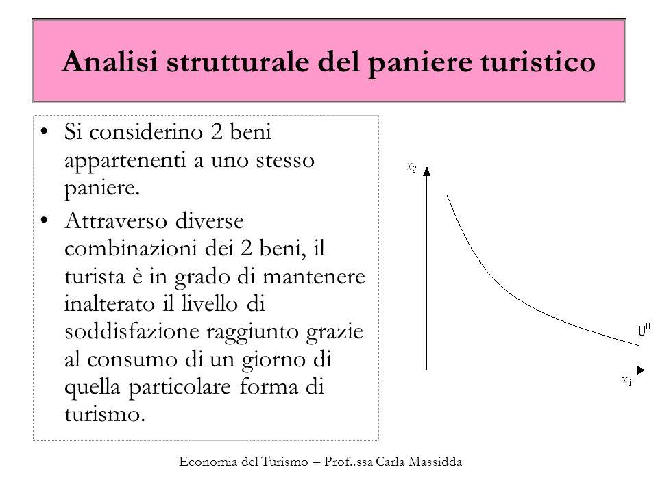 Analisi strutturale del paniere turistico