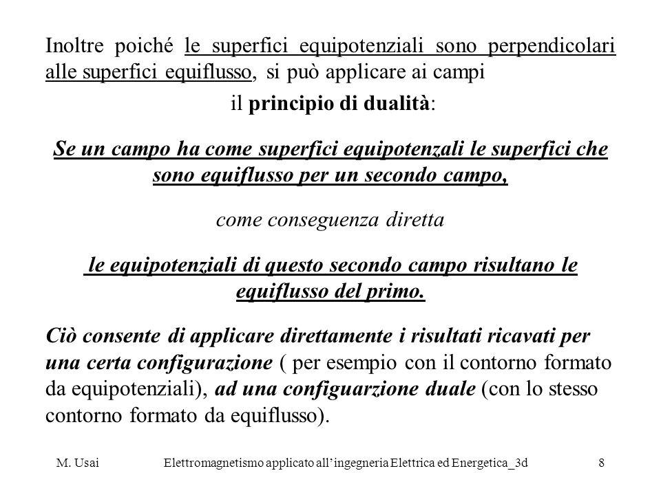 il principio di dualità:
