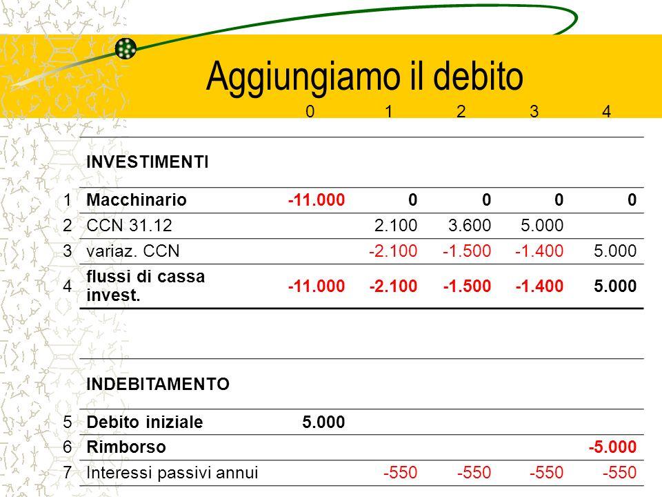 Aggiungiamo il debito 1 2 3 4 INVESTIMENTI Macchinario -11.000