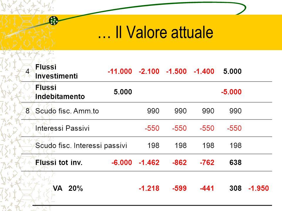 … Il Valore attuale 4 Flussi Investimenti -11.000 -2.100 -1.500 -1.400