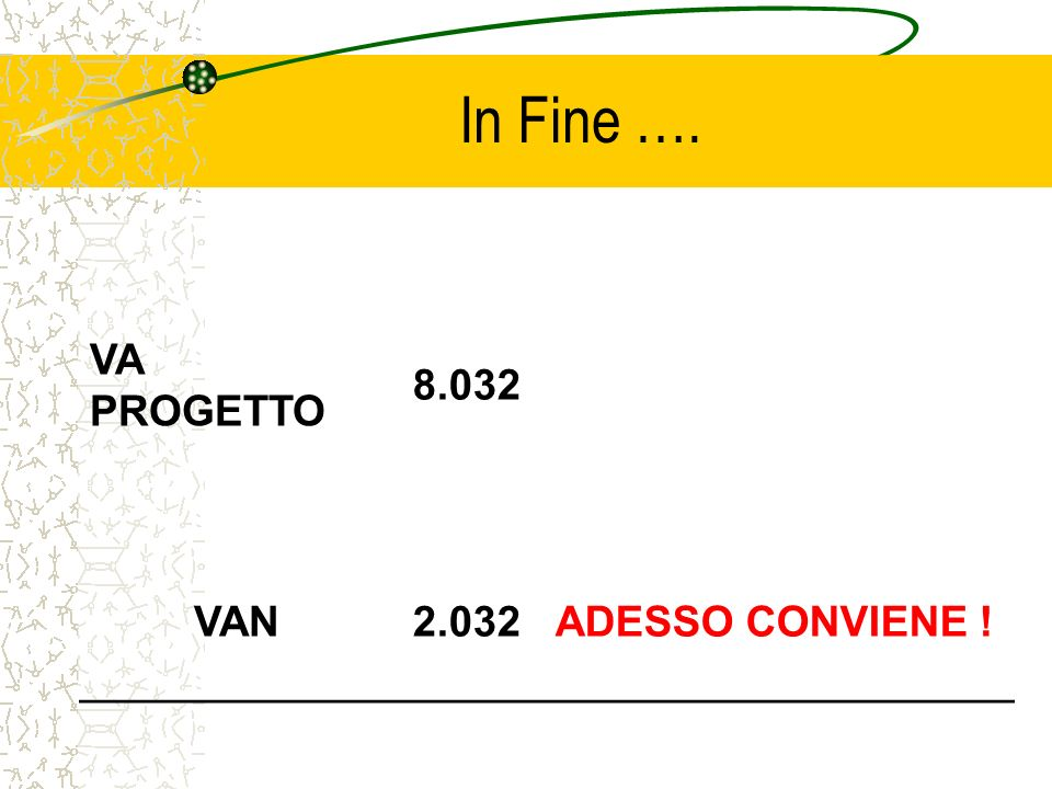 In Fine …. VA PROGETTO 8.032 VAN 2.032 ADESSO CONVIENE !