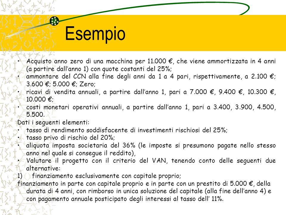 Esempio Acquisto anno zero di una macchina per 11.000 €, che viene ammortizzata in 4 anni (a partire dall'anno 1) con quote costanti del 25%;