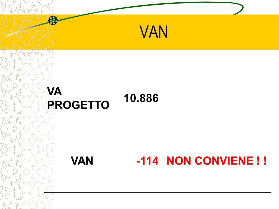 VAN VA PROGETTO 10.886 VAN -114 NON CONVIENE ! !