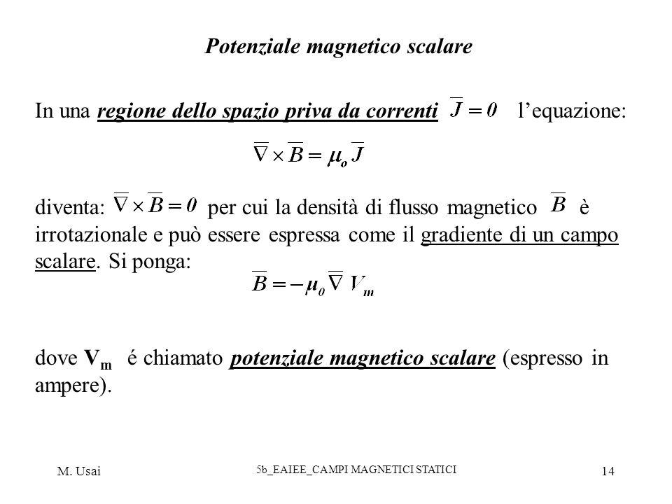 Potenziale magnetico scalare
