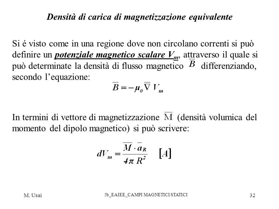 Densità di carica di magnetizzazione equivalente