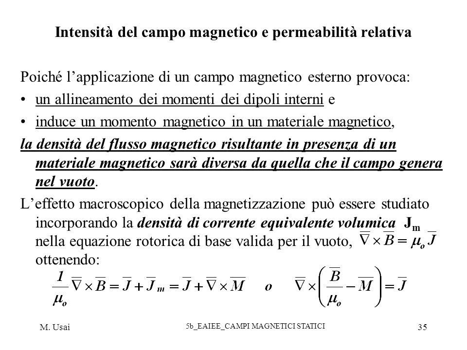 Intensità del campo magnetico e permeabilità relativa