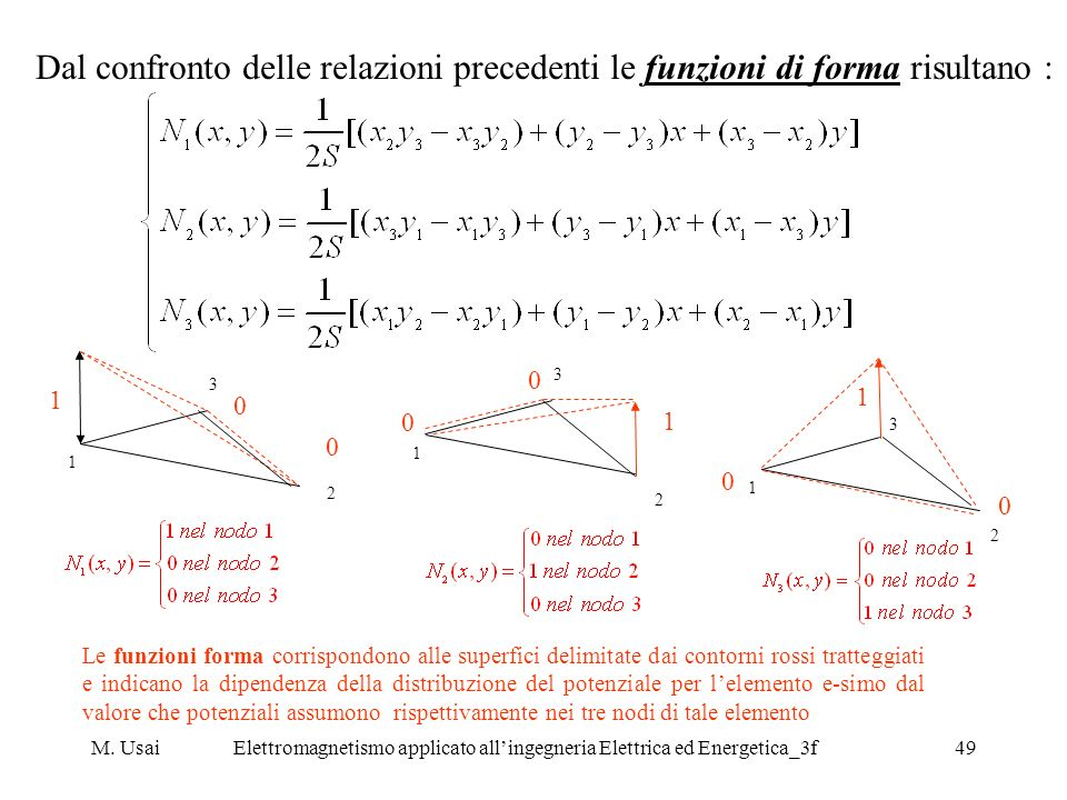 Elettromagnetismo applicato all'ingegneria Elettrica ed Energetica_3f