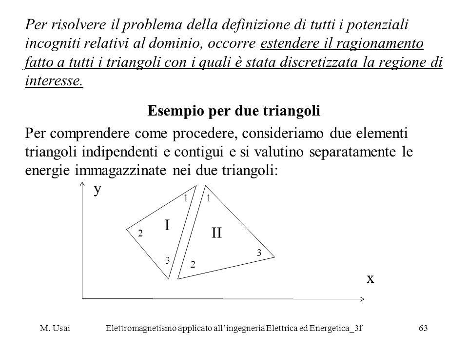 Esempio per due triangoli