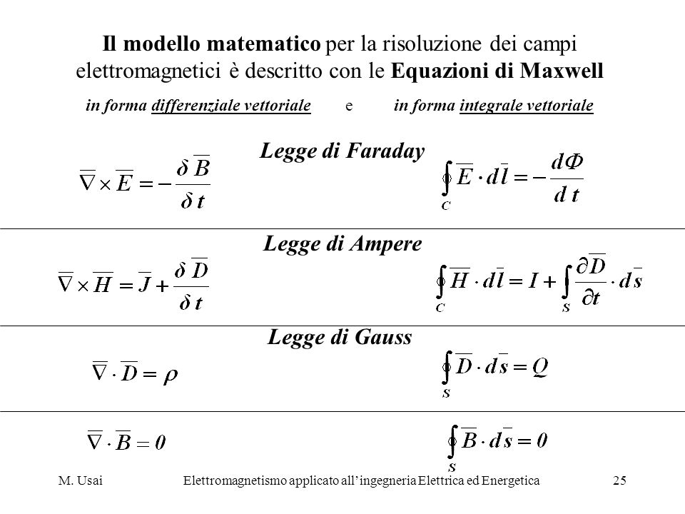 M. Usai Il modello matematico per la risoluzione dei campi elettromagnetici è descritto con le Equazioni di Maxwell.