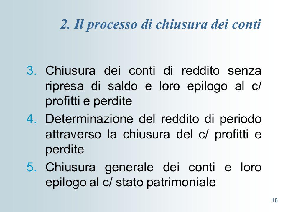 2. Il processo di chiusura dei conti
