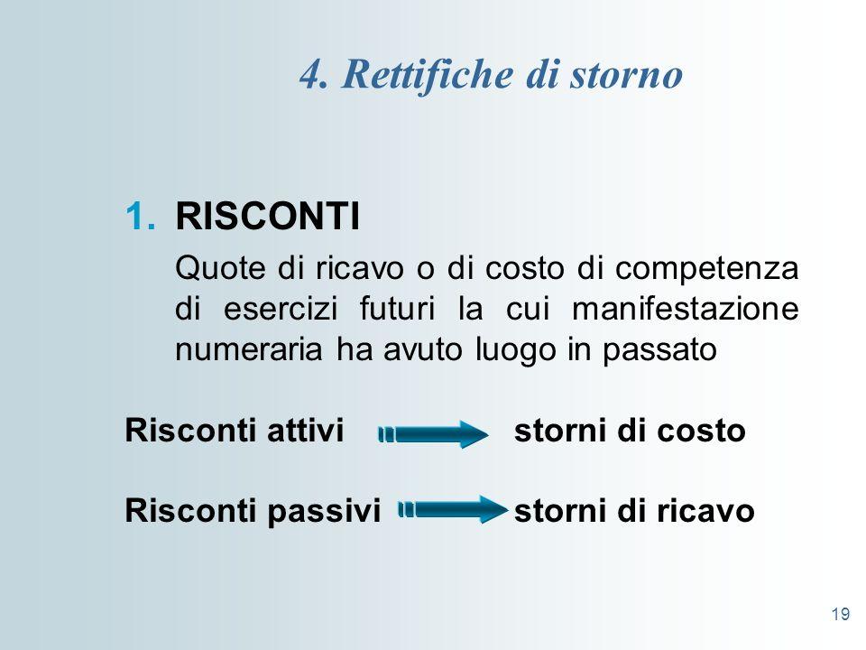 4. Rettifiche di storno RISCONTI