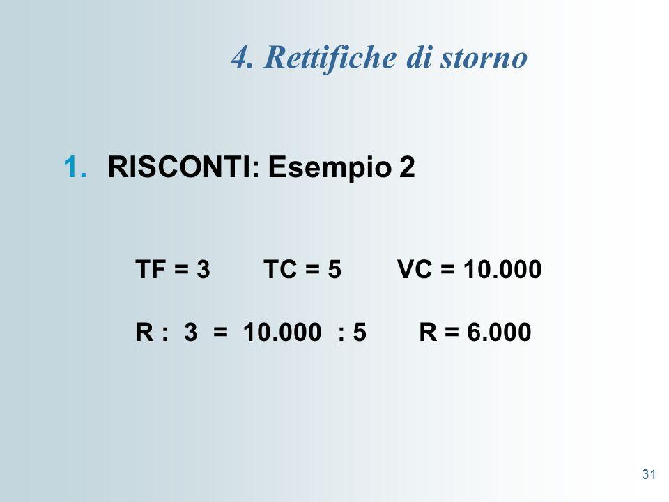 4. Rettifiche di storno RISCONTI: Esempio 2 TF = 3 TC = 5 VC = 10.000