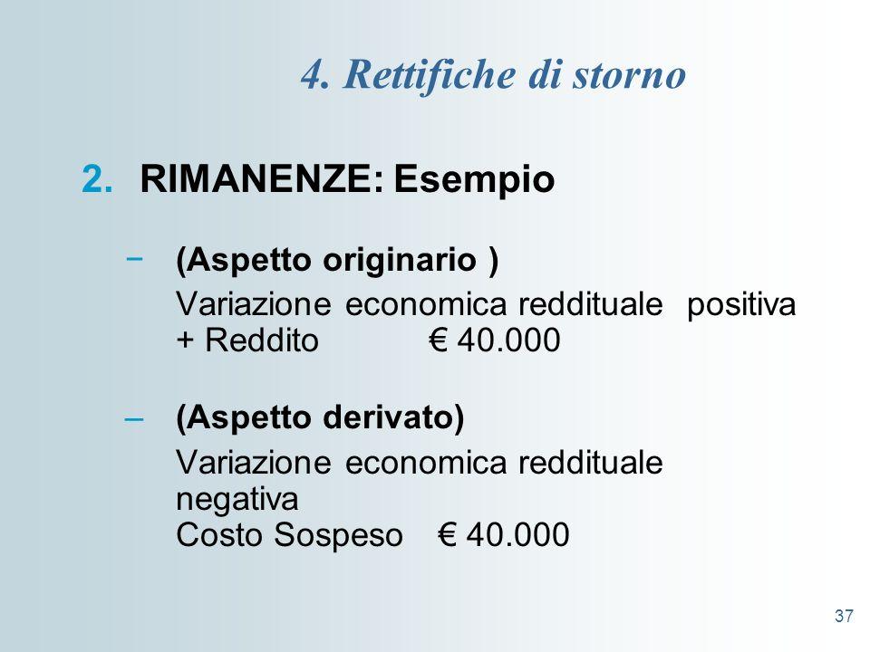 4. Rettifiche di storno RIMANENZE: Esempio (Aspetto originario )
