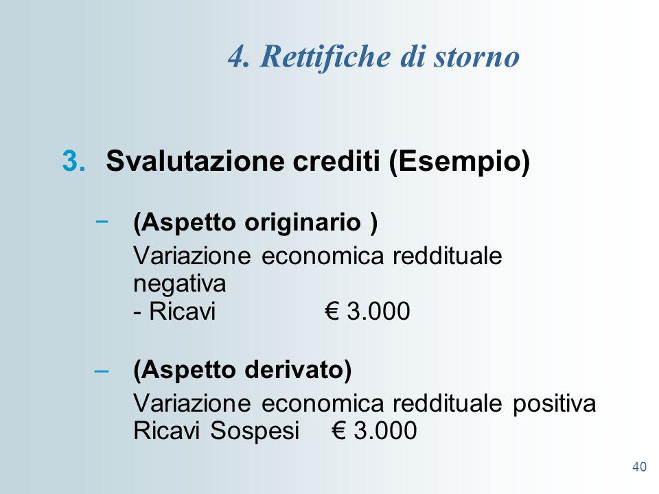 4. Rettifiche di storno Svalutazione crediti (Esempio)