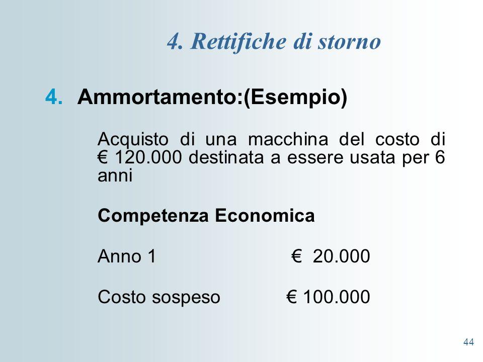 4. Rettifiche di storno Ammortamento:(Esempio) Competenza Economica