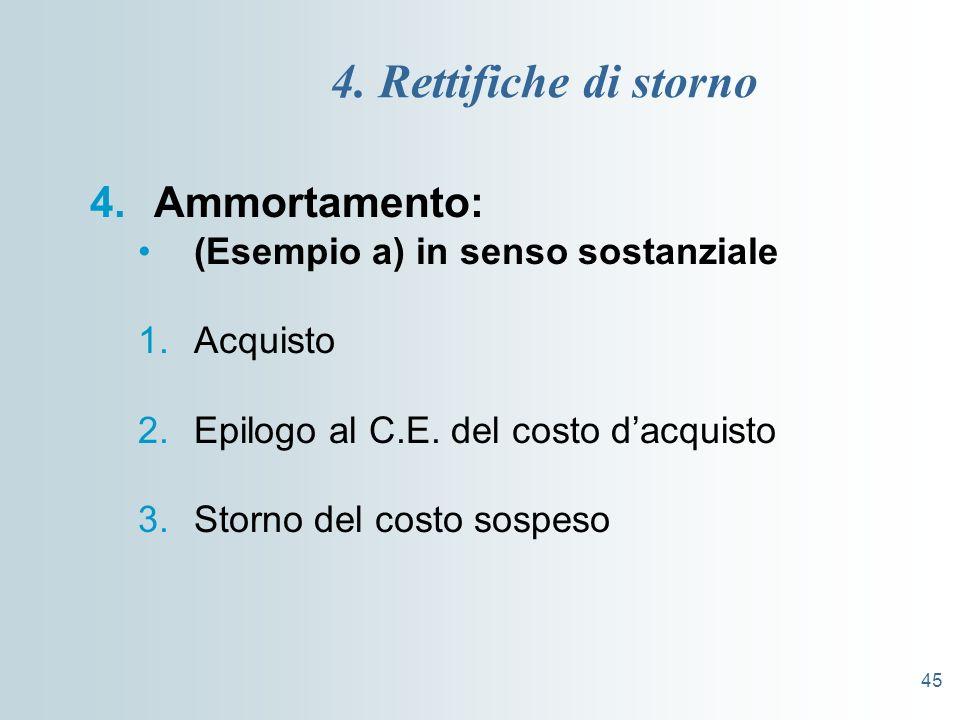 4. Rettifiche di storno Ammortamento: (Esempio a) in senso sostanziale