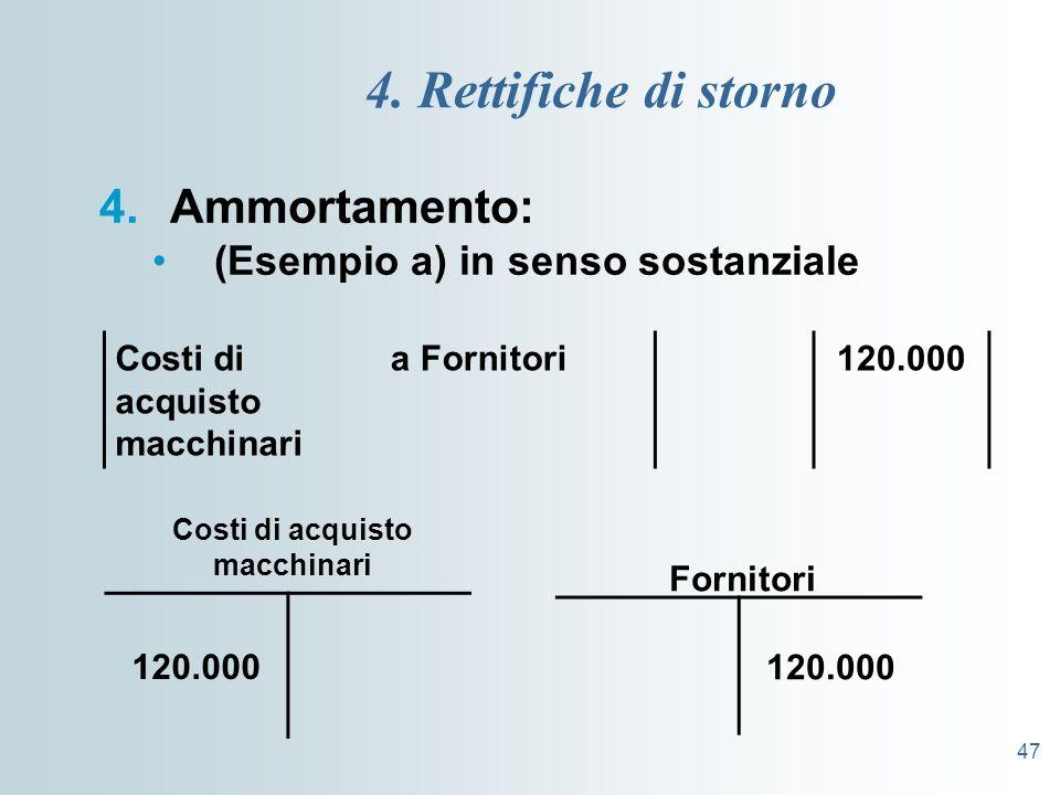 Costi di acquisto macchinari
