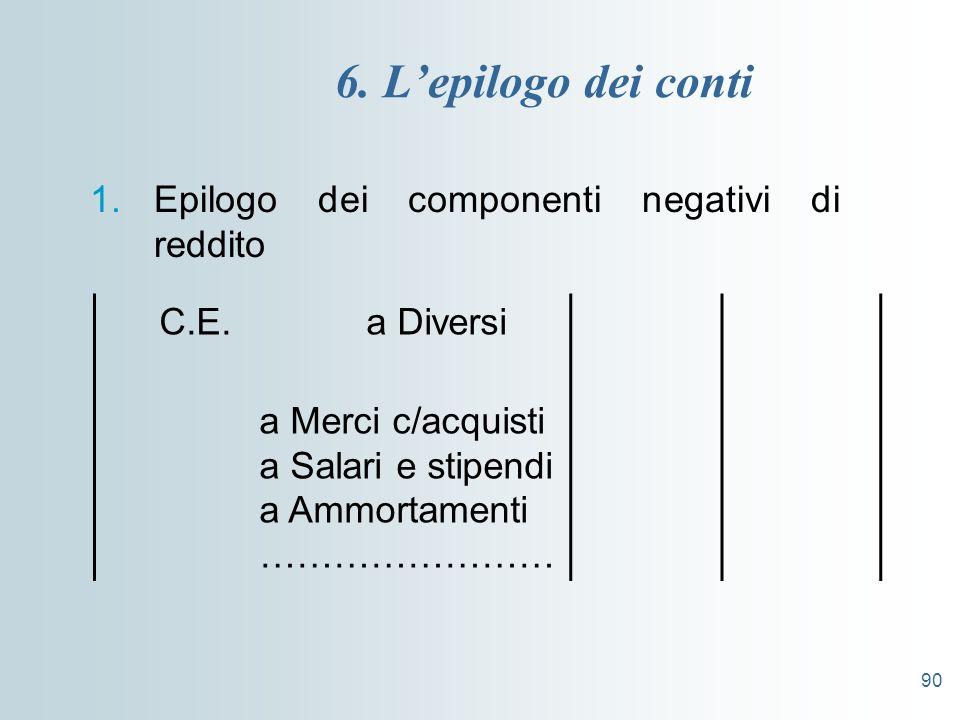 6. L'epilogo dei conti C.E. a Diversi