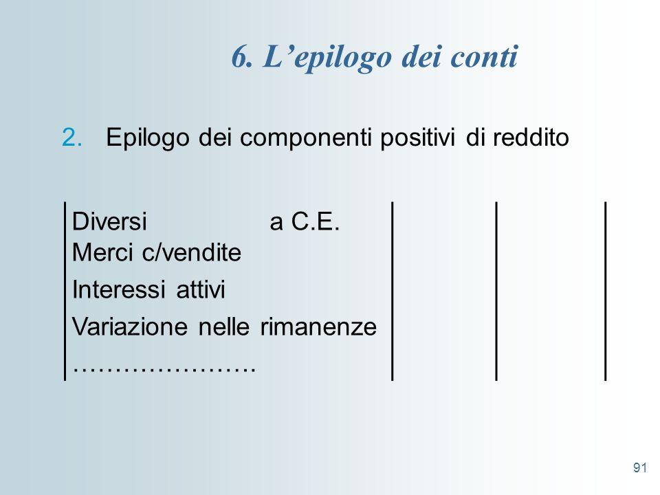 6. L'epilogo dei conti Diversi a C.E. Merci c/vendite