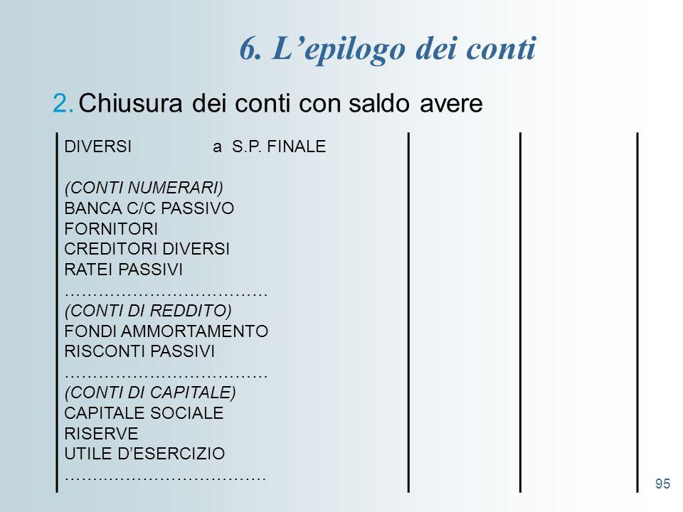 6. L'epilogo dei conti Chiusura dei conti con saldo avere