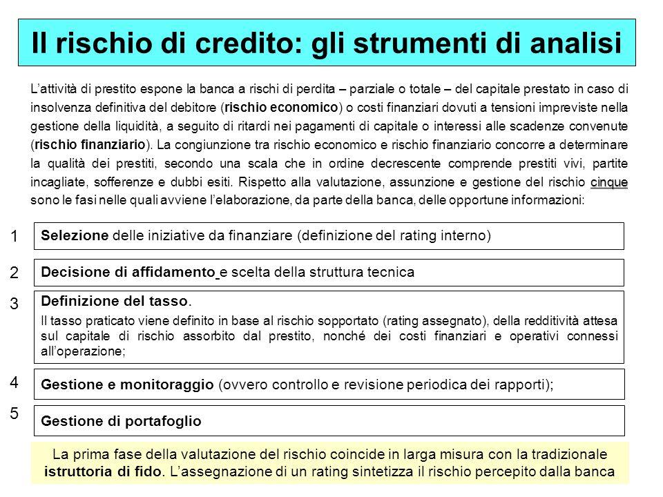 Il rischio di credito: gli strumenti di analisi