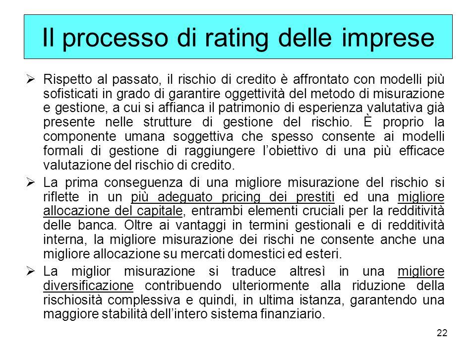Il processo di rating delle imprese