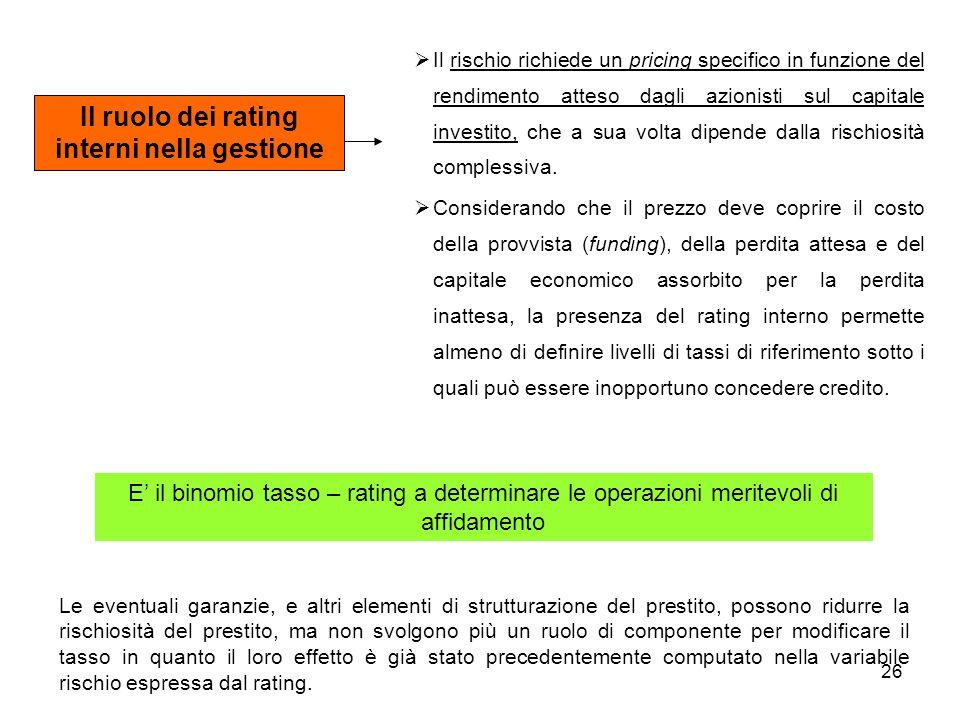 Il ruolo dei rating interni nella gestione