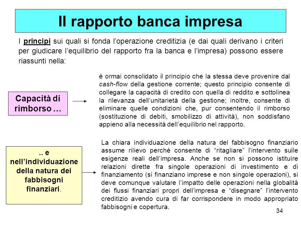 Il rapporto banca impresa