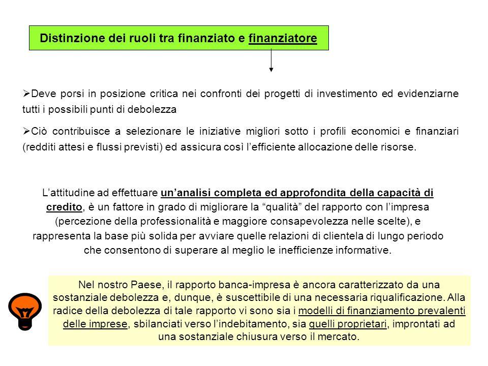 Distinzione dei ruoli tra finanziato e finanziatore