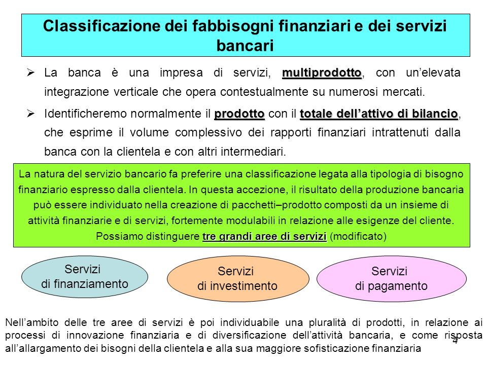 Classificazione dei fabbisogni finanziari e dei servizi bancari